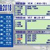 9月6日・木曜日&9月7日・金曜日 【モンスター大辞典18:シャドー】