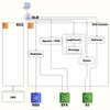 WEB+DB Press Vol.114 に「マネージドサービスによる既存サーバの再構築」を寄稿しました