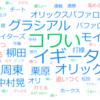 9/1~ハム→オリ【鷹について】