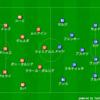 【マッチレビュー】19-20 コパ・デル・レイ準々決勝 アスレティック・ビルバオ対バルセロナ