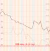 【ダイエット】1カ月まとめ【-3.3kg】