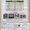 イオン九州 (2653)から株主優待の案内と申し込み書が届きました。