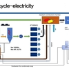 (超)高効率のバイオマスガス化装置(10MW)の新たな実例紹介(2)です!!