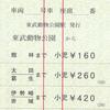 東武鉄道  車急式特急券 1