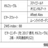 POG2020-2021ドラフト対策 No.267 ライヴキャンディー