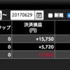 NEET生活〜69日目〜
