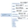 チャンピオンズカップ2019異常投票馬分析&3000円チャレンジ企画