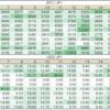 ビットコイン(BTC/JPY)の時間帯別値幅を出してみた