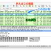 Wiresharkパケット色付けルールの仕組みとフィルタの一覧
