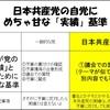 日本共産党の自党にめちゃ甘な「実績」基準