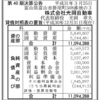 株式会社光岡自動車 第40期決算公告