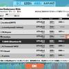 Zwift - ASIA 120km Endurance Ride (B)