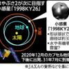 『はやぶさ2』の新しい旅「拡張ミッション」対象小惑星 決定!!