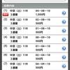 2021 【NHKマイル】【新潟大賞典】 予想(2021/05/08)【京都新聞杯】も◎1着!!先週から3重賞連続的中!!