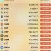 中国人民銀行がICO禁止令を発表! 仮想通貨大暴落!!