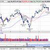 NY株式市場、大幅安!