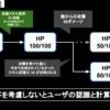 ゲームプログラミングのHP計算システムアンチパターン