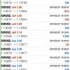 【 2月 27日】FX おすすめ自動売買ツールの検証