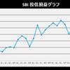 株式投資 7月第2週の成績