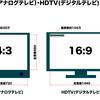 SDTV(アナログテレビ)とHDTV(デジタルテレビ)の違い