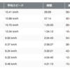 しまだ大井川マラソンを走ってきた