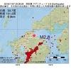 2016年11月07日 23時28分 周防灘でM2.8の地震