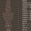 ポイントサイトのすすめ~口座開設だけで12000円!