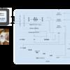 機械学習システムの設計パターンを公開します。