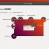 【Ubuntu】【setup】Ubuntu インストール後の環境設定
