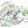 中島池(千葉県千葉)