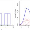 カーネル密度推定とは何か?