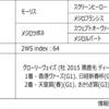 POG2020-2021ドラフト対策 No.211 オハギ