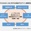 じじぃの「新型コロナウイルス・武田薬品・新薬のカギは回復者の血漿!報道1930」