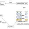日本語辞書ありキーワード抽出器からの多言語辞書なしキーワード抽出器の Distillation
