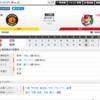 2019-08-11 カープ第108戦(京セラドーム)●5対6 阪神(55勝50敗3分)今村、野間のせいで逆転負け。最低な連敗。