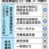 認可外保育も無償化へ 政府、除外方針を転換 - 東京新聞(2017年11月15日)