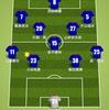 2021年JFL第2節 奈良クラブ対Honda FC