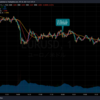 トレード記録 9/29 EUR/USD 20:00〜23:30 -8.9pips
