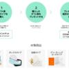 【終了】Amazonギフト券(配送タイプ)を購入して送りあいすれば5000円購入で20%還元のセール