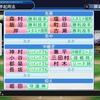 投手のみの獲得で日本一を目指す【その16】