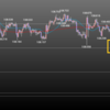 欧州時間の米ドルの見通し 円買いの流れ続く