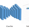 Voxel heatmapで三次元姿勢推定