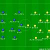 【マッチレビュー】19-20 ラ・リーガ第6節 バルセロナ対ビジャレアル