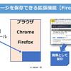 ブラウザで気になるWebページを保存するには拡張機能【FireShot】が便利