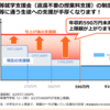 高等学校就学支援金(私立高校授業料実質無償化)制度の資料|福岡県の高等学校就学支援金