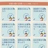 出産・産後の準備アプリ「ファミリースタート」(31w1d)