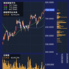 【2021年9月8日投資結果・売買あり】仮想通貨が大きく動いた1日。