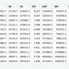 Rで連立方程式を解く練習(例:超小型の日本経済マクロ計量モデル)