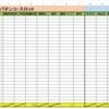 収支管理表を作成してみた件