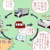 【コラム】新時代の配送方法!バケツリレー型配送法が来る~!